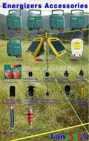 Waterproof Poultry Farm Equipment Solar Panel System Horse Electric Fence Plastic Farm Fence Controller View Electric Fence Device Product Details From Shenzhen Lanstar Technology Co Ltd On Alibaba Com