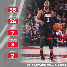 Chris Paul - Stats vs Portland Trail ...