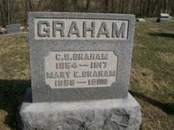 Charles Byron Graham (1854-1917) - Find A Grave Memorial