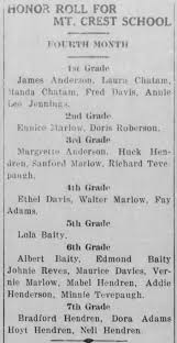 Clipping from The North Wilkesboro Hustler - Newspapers.com