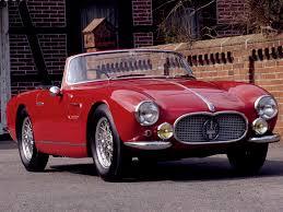 Maserati Ghibli Hybrid  Images?q=tbn%3AANd9GcTYBYo8Ytv6hOkrh1YyS7tZAfHDR96UDFHEC1qF-Yuc5AFdZbsX