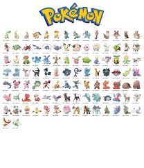 Gen 2 Pokemon Chart | Pokemon chart, Pokemon pokedex, Pokemon