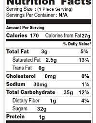 kit kat nutrition label best label