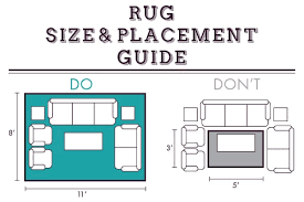 rug size and placement guide front