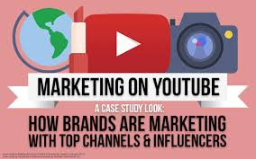Case Study: Marketing On YouTube With Top Influencers