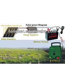 Solar Powered Electric Fence Energiser Global Sources