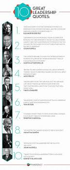 heavyweight leadership quotes