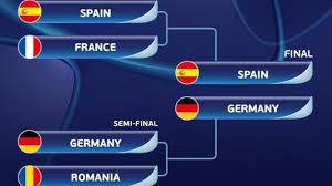 E' ancora Spagna - Germania - Calcio - Rai Sport