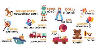 Tổng hợp từ vựng về đồ chơi trẻ em trong tiếng Anh