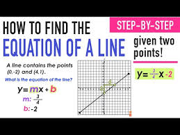 finding a line equation from two points