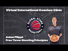 Adam Filippi - Free Throw Shooting Principles - YouTube