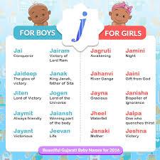 beautiful gujarati baby names for 2016