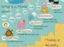 Verbos modales en inglés. Cómo usarlos para destacar tu léxico