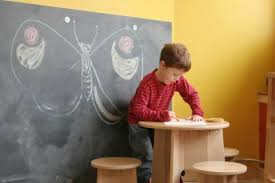 Pediatric Office Decor Ideas Lovetoknow