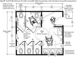 public bathroom sink dimensions image