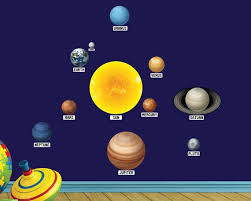 Planet Wall Decals Solar System Wall Stickers 0497 Peel And Etsy