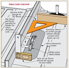Quick Accurate Table Saw Tenons Woodsmith