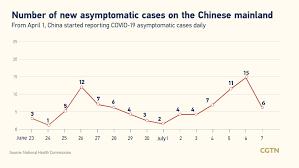 Global coronavirus cases top 11.6 ...