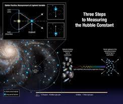 Confirman con mayor precisión la aceleración de la expansión del ...