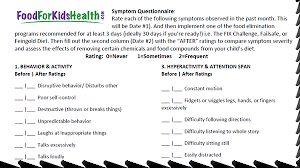 salicylate sensitivity
