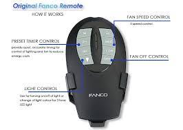 original fanco remote control and