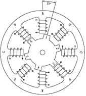 stepper motors types properties control