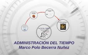 ADMINISTRACIÓN DEL TIEMPO by MARCO POLO BECERRA