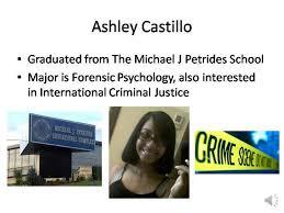 Ashley Castillo  authorSTREAM