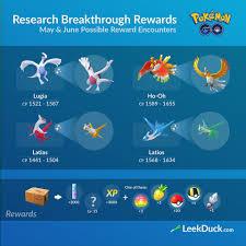 Trainer, nach 4 Monaten haben sich die... - PokéZone Pokémon Go ...