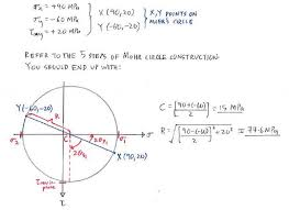 c7 3 mohr s circle solid mechanics