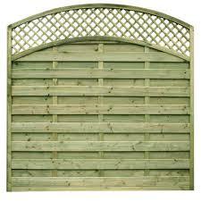 Reinas Modern Fence Panel