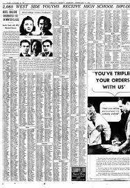 2,085 West Side Youths...Edward J. Milker - Newspapers.com