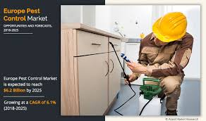 Europe Pest Control Market Size, Share & Industry Forecast By 2025