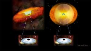 La fusión de galaxias tiene agujeros negros encubiertos.
