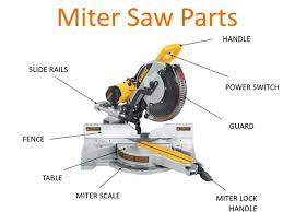 What Is An Easy Way For A Beginner To Make A Fence For A Miter Saw When One Already Has A Miter Saw Stand W Wings I D Like To Include A Stop Block