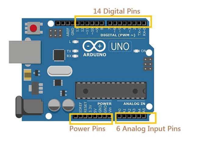 """Image result for analog in pins arduino"""""""