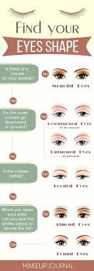makeup tips for various eye shapes