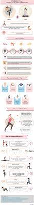 piyo pilates yoga workout meaning