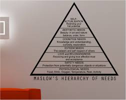 Maslow S Hierarchy Of Needs Love Wall Art Sticker Decal Kitchen Lounge Bedroom Ebay