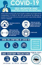 Novel Coronavirus COVID 19