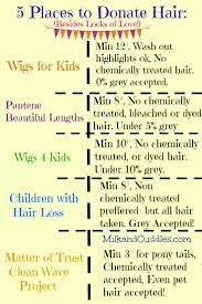 5 places to donate hair to besides