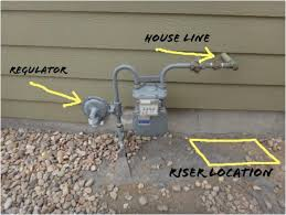 gas line trenching requirements the