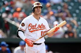 It's Official: Chris Davis Will Not Play Much For Orioles In Final ...