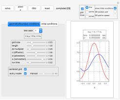 convection diffusion equation