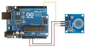 Sensor SEN-09587 de Movimiento ePIR pequeña computadora detectora de  movimiento. Esta tarjeta posee un Z8 Encore! XP MCU, y un sensor pasivo  infrarrojo transistor detección circuito integrado sensor semiconductor  venta de refacciones