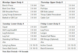 12 week strength training workout for