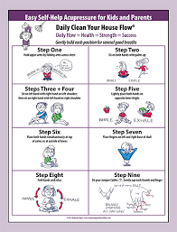 Self Esteem Building Daily Clean Your House Flow Poster