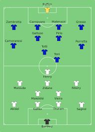 Campionato mondiale di calcio 2006 - Wikiquote