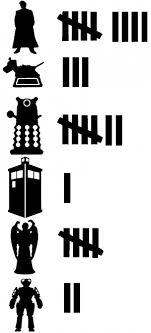Doctor Who Keeping Count Car Or Truck Window Decal Sticker Rad Dezigns