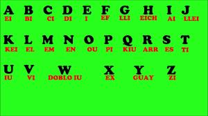 el abecedario en ingles the alphabet